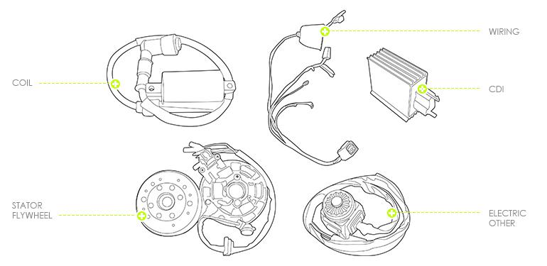 electric  u2013 new zealand bikes  u0026 parts